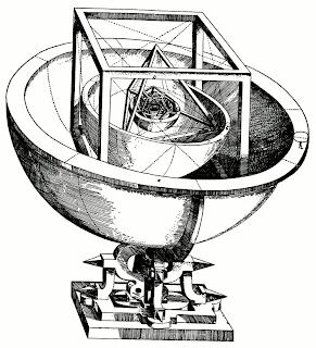แบบจำลองระบบสุริยะแบบสามมิติของเคปเลอร์