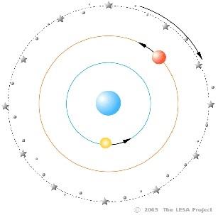 แบบจำลองระบบจักรวาลของพีธากอรัส